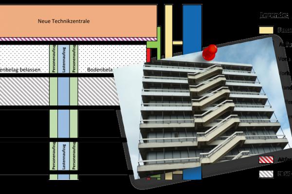 NWI Campus Tübingen Bauablaufplanung (D)